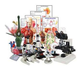 Industrial Training Kits